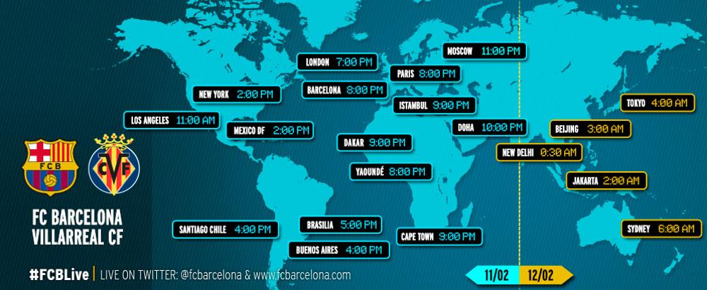 Barcelona Vs Villarreal Worldwide Game Time