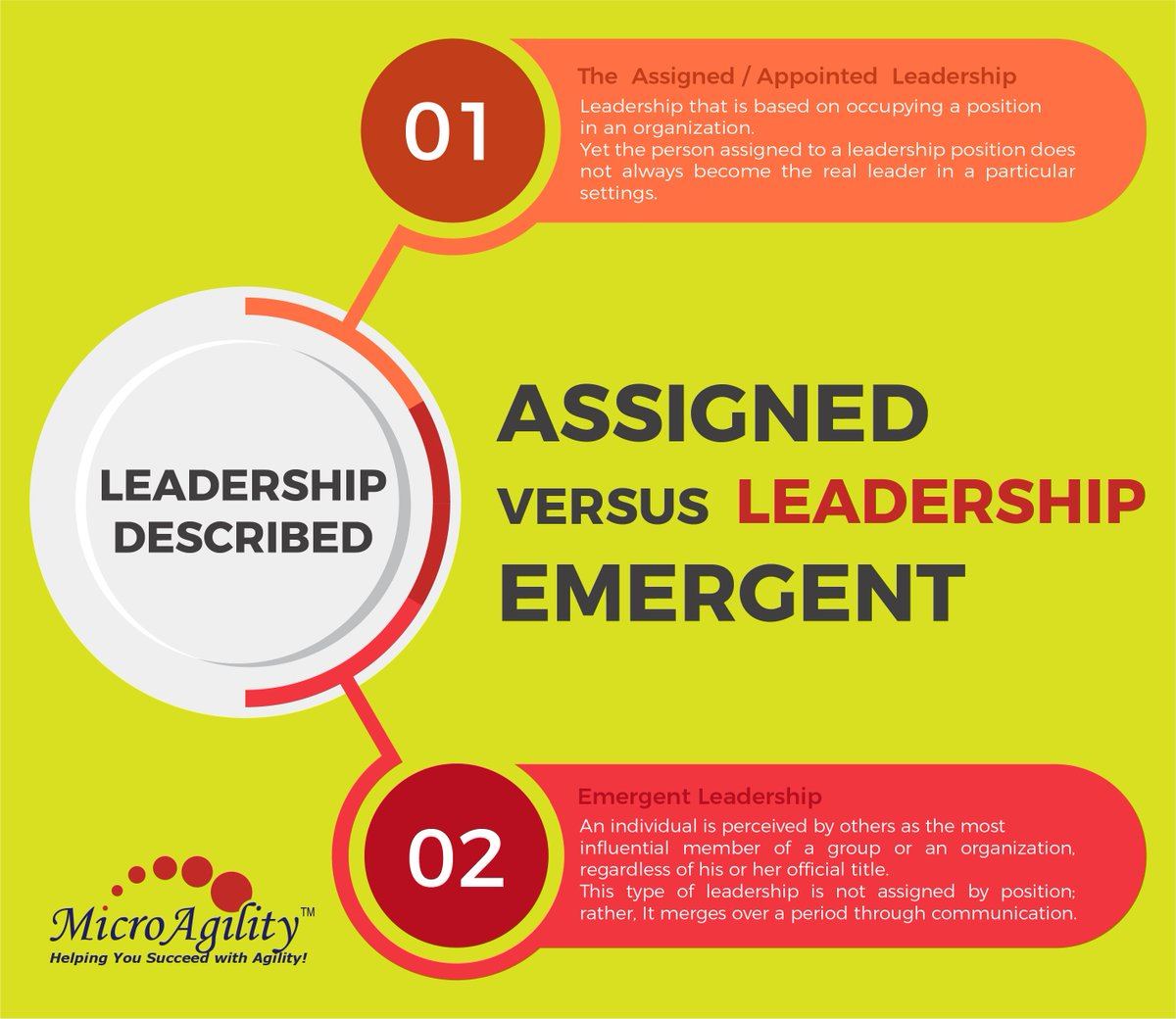 assigned versus emergent leadership