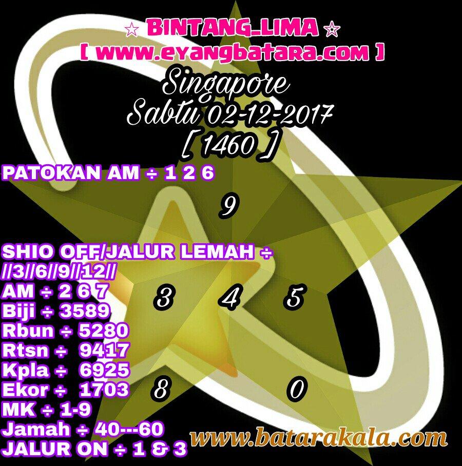 Image Result For Sgp Sabtu